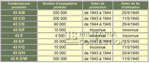 Carte évasion soie 1943 C/E