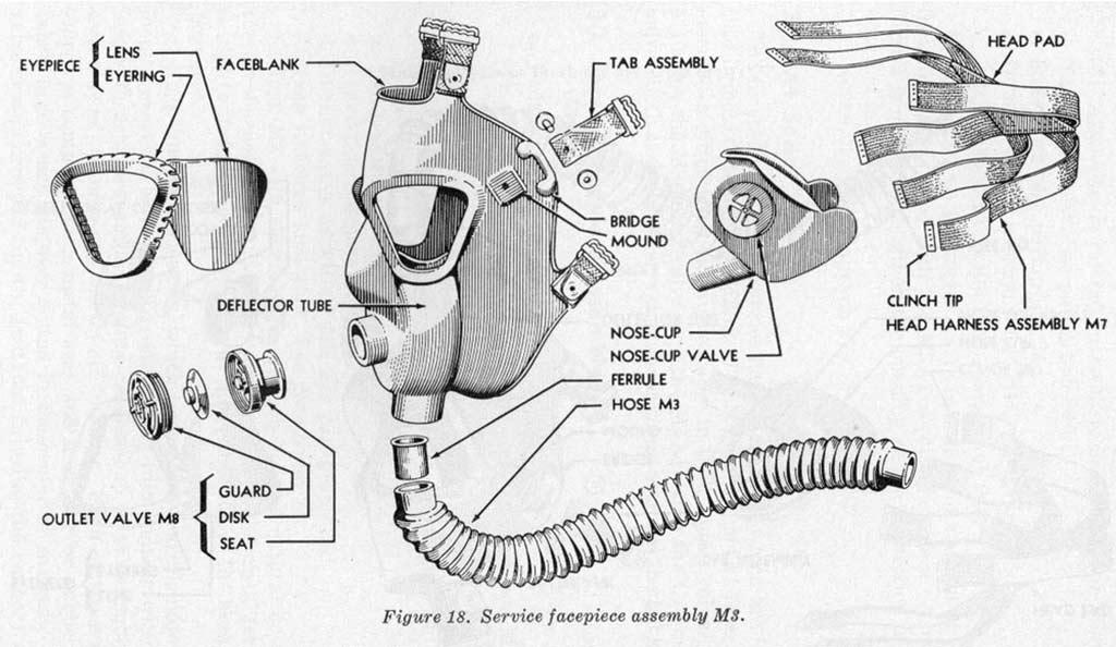 Masque anti-gaz lightweight M3