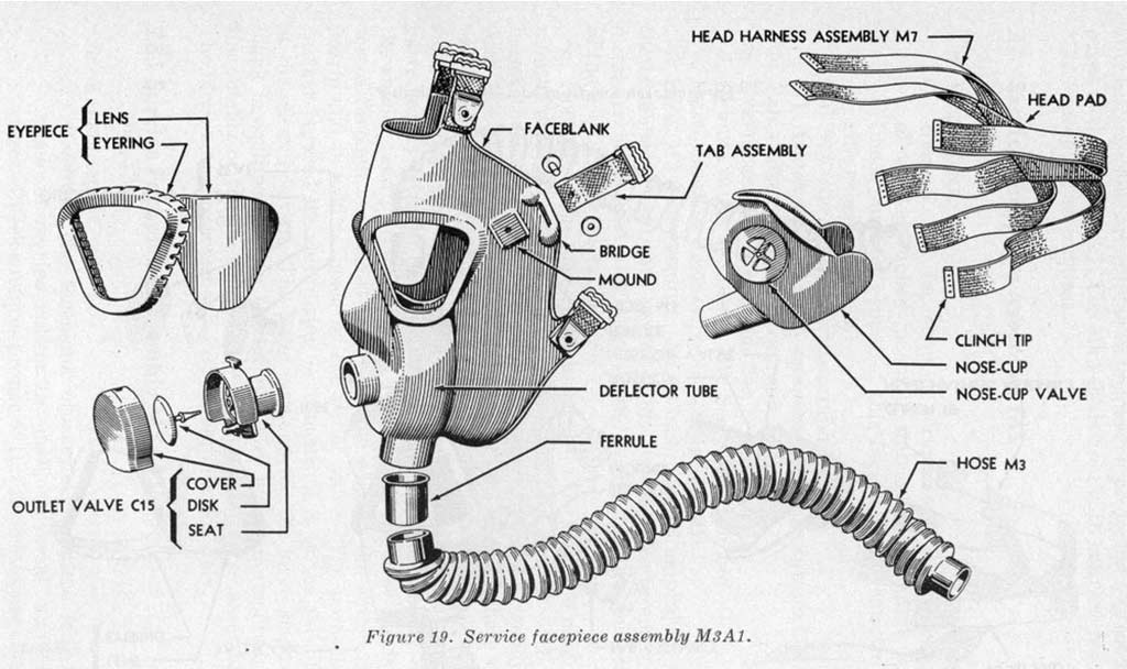 Masque anti-gaz lightweight M3A1